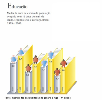 infograficos_educacao